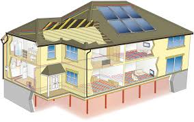 House Technology by Technology Caplin Homes Ltd