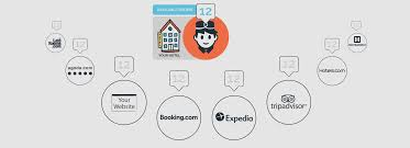 agoda icon how to eliminate double bookings at your b b little hotelier