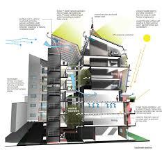 184 best archi diagram images on pinterest architecture