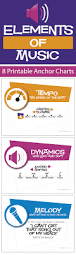 elements of music anchor chart posters digital print music