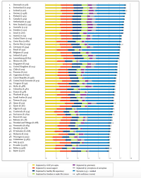 the world happiness index 2016 just ranked the happiest countries