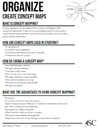 What Is A Concept Map Usf Writers Blog