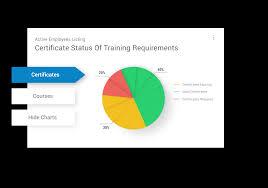 Safety Tracking Spreadsheet Safety Training Management U0026 Tracking Software For Employees