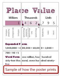 place value poster and bulletin board classroom caboodle