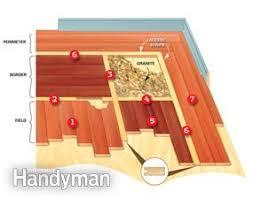 Diy Hardwood Floor Installation Diy Hardwood Floors Lay A Contrasting Border Family Handyman
