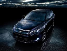 lexus nx vs toyota harrier any limited owners cross shop with rx350 toyota nation forum