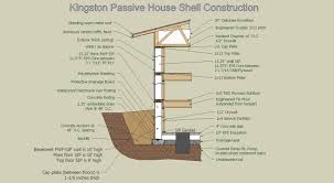anatomy of a super insulated passive house wall assembly