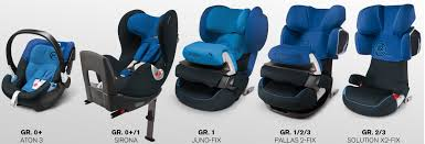 siege auto 1 an siège auto groupe 1 2 3 le siège auto pour les bébés de 9 à 36 kg