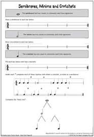 helping students read music resources for music education