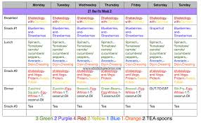 21 day fix vegetarian meal plans