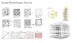 Sendai Mediatheque Floor Plans by Diagram Architecture Presentation Architect To Be