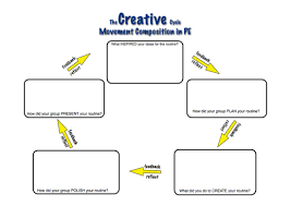 grade 3 movement composition unit great integration pyp pe with