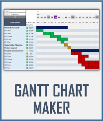 Hourly Gantt Chart Excel Template Free And Premium Project Management Excel Templates