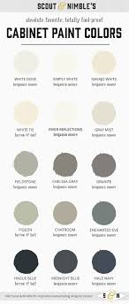 what is the best white to paint cabinets painting kitchen cabinets our favorite colors for the