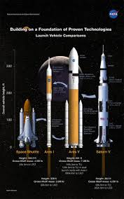 623 best aviation u0026 space technologies images on pinterest