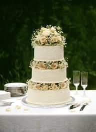 basic cake decorating