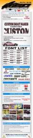 carbon fiber custom boat name registration numbers graphics