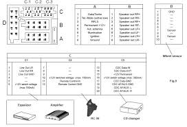 vw t4 radio wiring diagram wiring diagram and schematic design