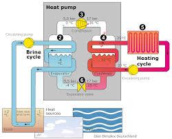 hd wallpapers geothermal heat pump wiring diagram