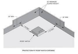 Commercial Handrail Height Code Guards Required At Flat Roofs Of Commercial Buildings Building