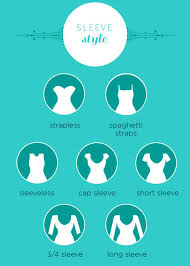 wedding dress terms wedding dress sleeves styles names fashion terms infograp