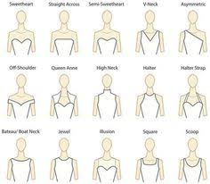 wedding dress necklines bridal necklines other dresses dressesss