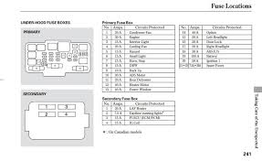honda crv 2006 fuse box honda wiring diagrams for diy car repairs