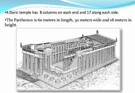 floor plan of the parthenon parthenon floor plan lovely greek architecture parthenon floor and