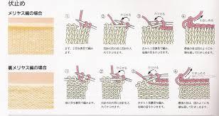 tutorial merajut alas tas merenda crochet dengan benang september 2006