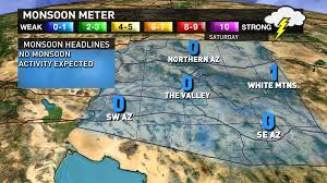 Arizona travel tracker images Monsoon meter jpg