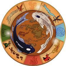 Avatar The Last Airbender Map Custom Challenge Coins Avatar The Last Airbender Necklace