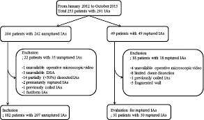 Bill Of Sales Form For A Car by Supplements Surgical Neurology International