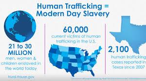 Modernday Houses by Modern Day Slavery In America Congressman Will Hurd