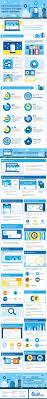 si e social de 2042 best infografiken images on digital marketing