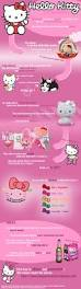 Hello Kitty Bedroom In A Box Top 25 Best Hello Kitty Items Ideas On Pinterest Hello Kitty