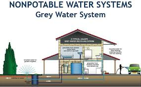 Home Plumbing System Allegheny County Eyes Code Update For Home Gray Water Systems