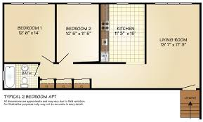 2 bedroom 5th wheel floor plans 2 bedroom 2 bath 5th wheels and travel trailers rv bedroom fifth