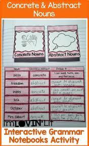 possessive nouns interactive notebook activity foldable