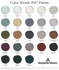 Paint Color Of The Year 2017 Wshg Net Color Of The Year For 2017 U2014 Shadow Featured The