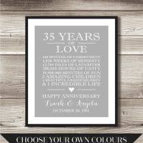 35 wedding anniversary gift 35th wedding anniversary gift for parents