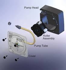 high suction lift water pump peristaltic pump wear factors blue white industries