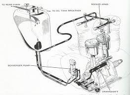 2012 triumph america wiring diagram lefuro com
