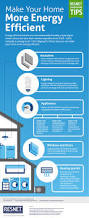 make your home more energy efficient infographic articles resnet