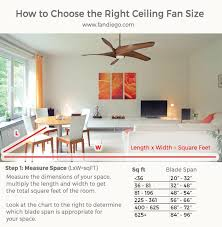 ceiling fan size for room ultimate guide on how to choose the right ceiling fan fan diego