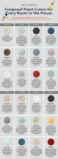 best images about paint colors pinterest revere pewter best images about paint colors pinterest revere pewter hale navy and