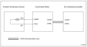 toyota rav4 service manual ambient temperature sensor circuit