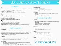 for current students cardozo law
