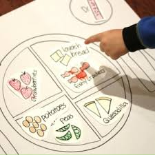 healthy plate coloring page choosing a healthy plate healthy plate printable crafts and