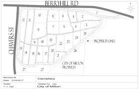 Milton Florida Map by Milton Benevolent Cemetery Milton Fl Official Website