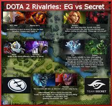 Meme Dota - dota 2 rivalries eg vs secret credit http tinyurl com j8mpobx